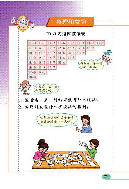 人教版一年级数学下册 20以内的退位减法图片