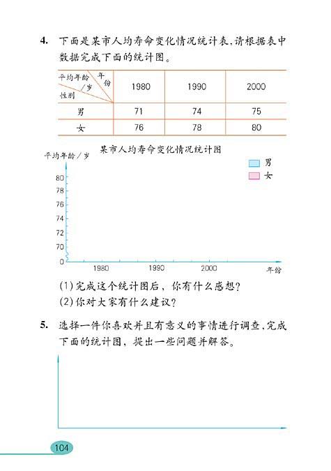 人教版四年级数学上册 统计图片
