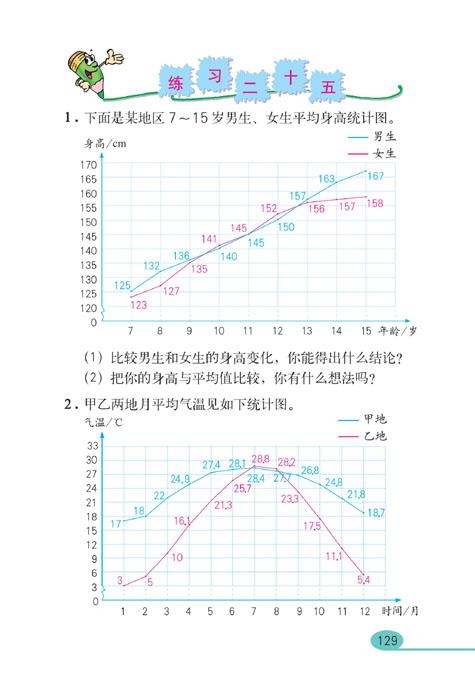 人教版五年级数学下册 统计图片