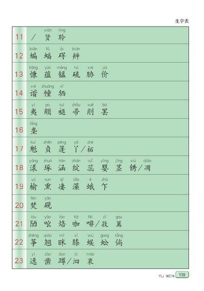 苏教版语文六年级下册课本――生字表