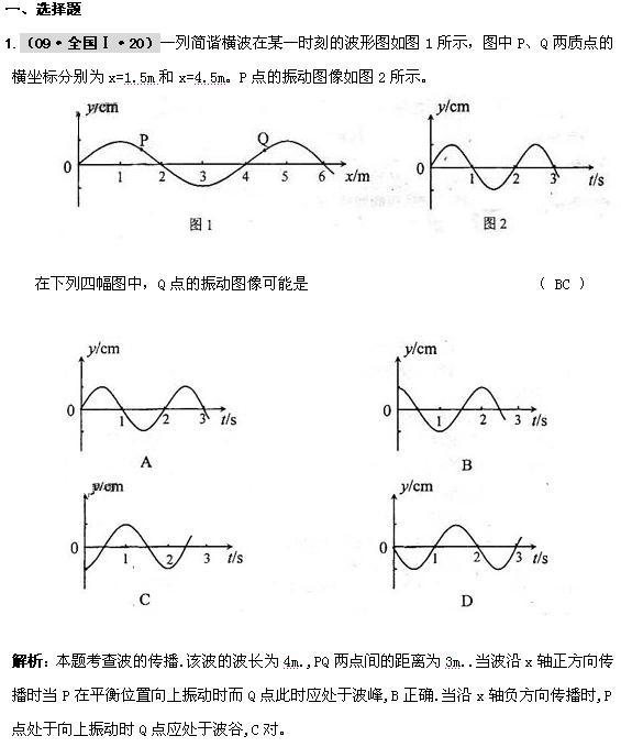 机械振动、机械波
