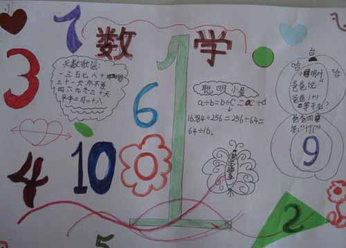 小学生数学手抄报:数学数字游戏
