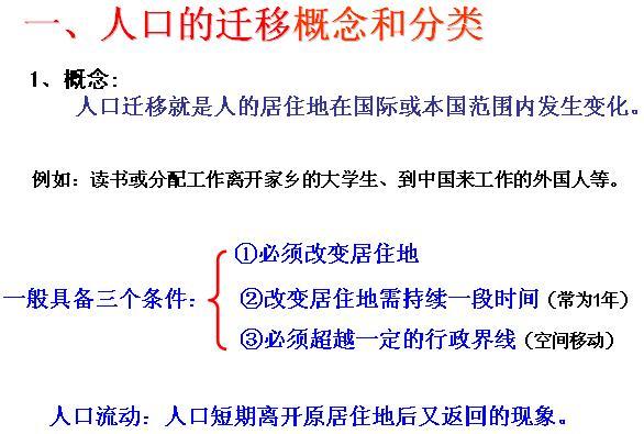 沪教版高一年级地理课件 人口的空间变化