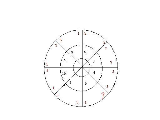 小学生数学趣味题:巧填环形图图片