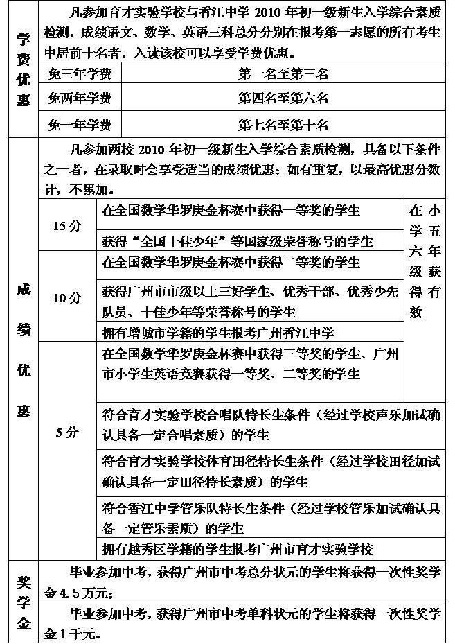 广州育才实验学校2010年小升初招生有关问答