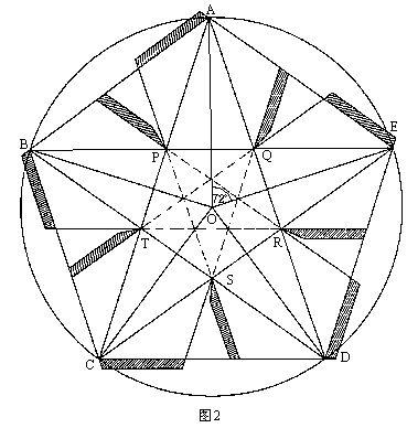 以正十二面体为基础,还可以制作出外形非常吸引