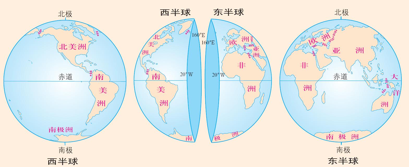 南北半球划分 东半球 高二地理必修:地理(七上) 半边碗,好东西与不好图片