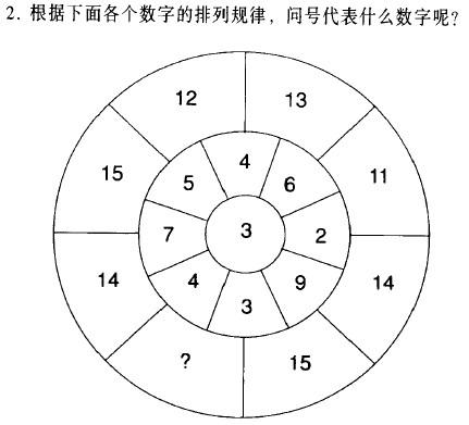 智力测试题 门萨智商测试 情商测试 测智商的10个智力题高清图片