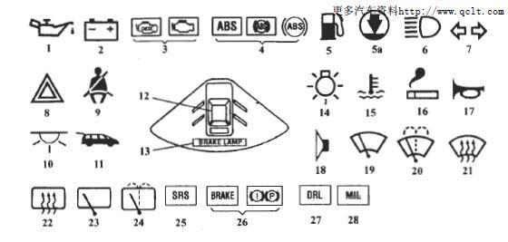 汽车灯光标志图解高清图片