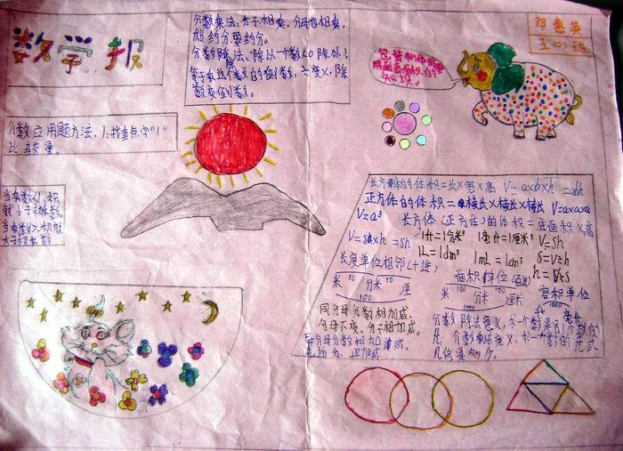 六年级数学手抄报 包装的秘诀高清图片