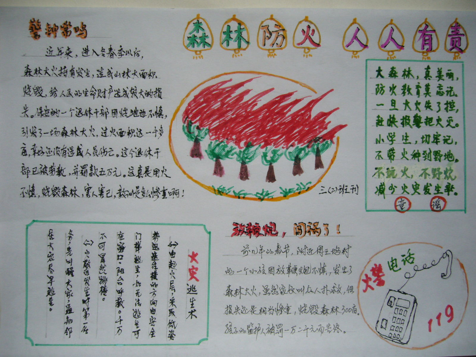 消防安全知识手抄报图片:森林防火 人人有责图片