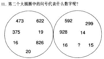 智商测试题:圆圈中的数字   精品学习网智商培养栏目为小朋高清图片