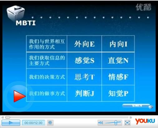 e度心理访谈-职业性格能力测试MBTI