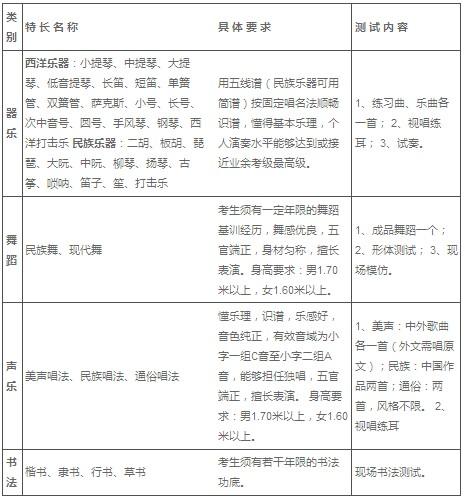 2011年长安大学艺术特长生招生简章_高考网
