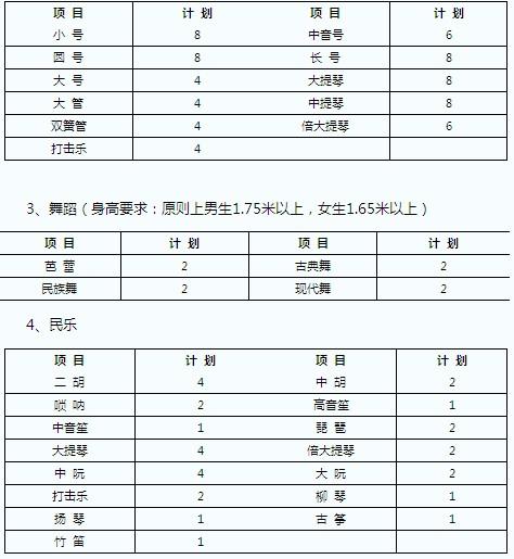 2011年四川大学艺术特长生招生简章_高考网