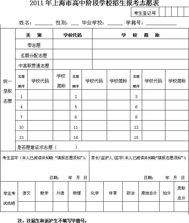 2011年上海市高中阶段学校v高中报考志愿表_上知识点高中英语图片