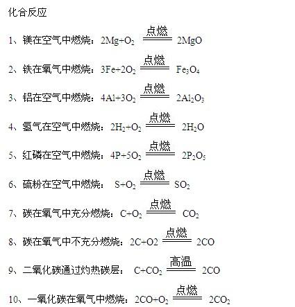 大全化学方程式初中含沉淀物_中考网湖北中雅高图片