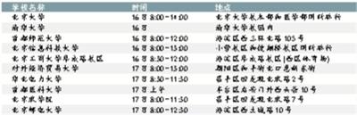北京教育考试院:10所高校周末扎堆开放校园