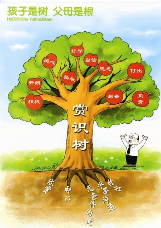 树 卡通画