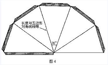 将半圆分成5等分,夹角为36°