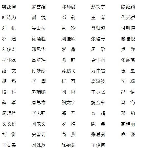 """2011年度双流县""""三好""""学生等公示名单"""