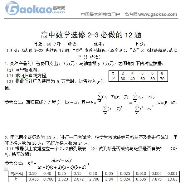 数学高中才能2-3必做的12题_v数学网人的怎样毕业高中当老师选修没图片