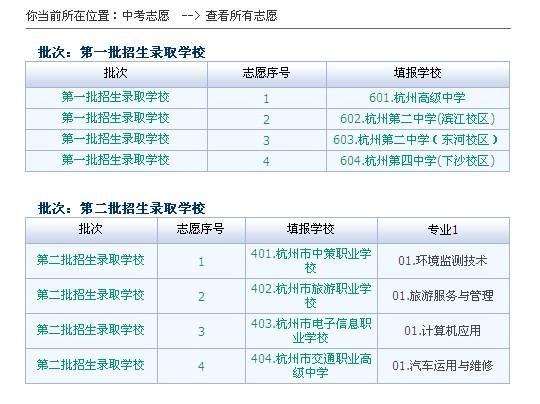 2016长沙中考志愿填报系统(考生填报通道)