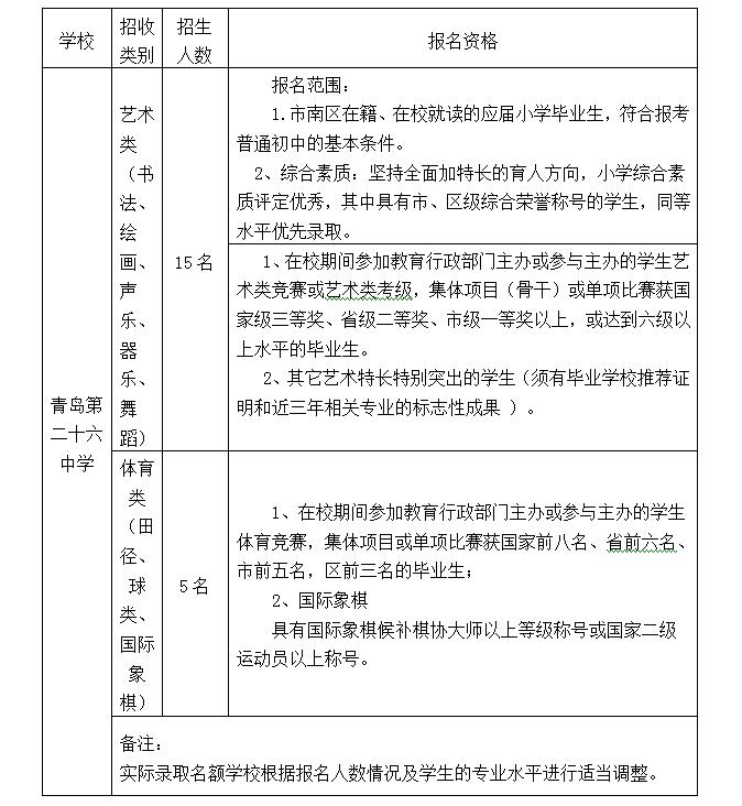 青岛第二十六中学2011年特长生招生简章