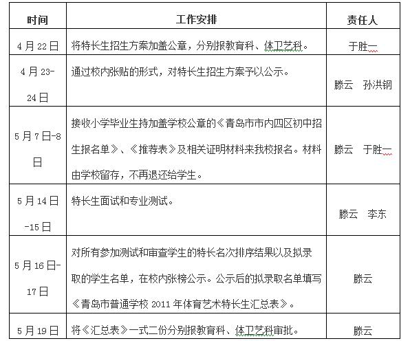 青岛市第五十中学2011年招生简章
