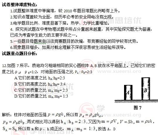 2011年天津物理中考试卷分析