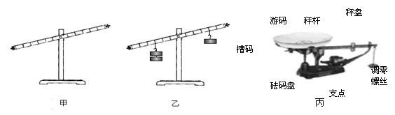 杠杆平衡条件的实验探究