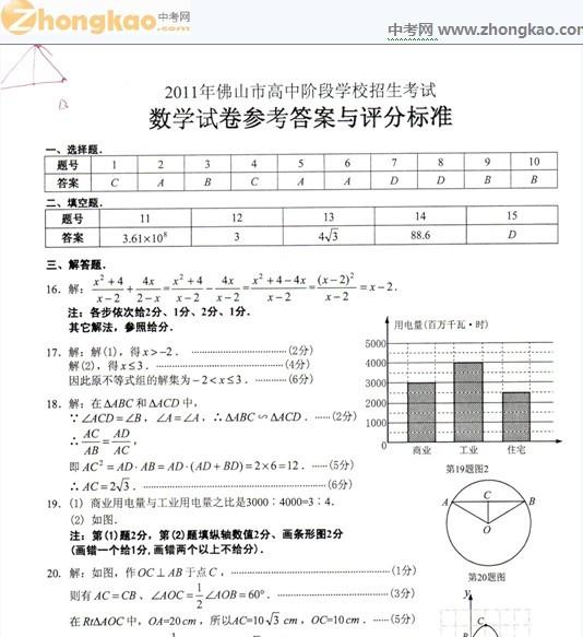 2011年佛山中考数学试题答案