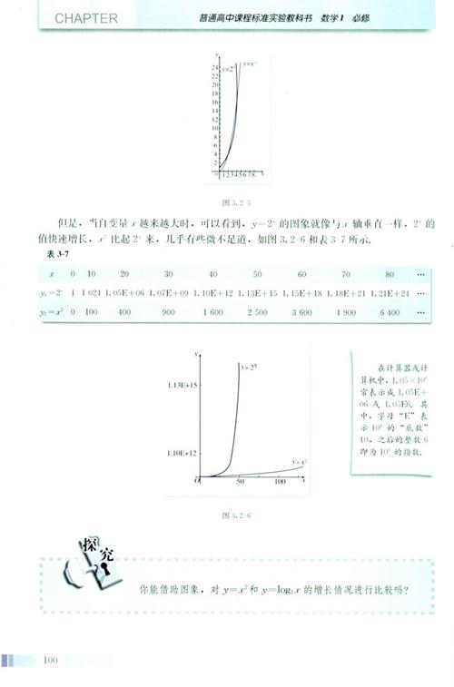 高一数学必修1 第三章 3.2.1 几类不同增长的函数模型