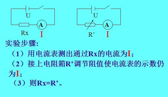 间接测电阻rx-物理-教育中国网