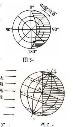 地理专题突破:晨昏线的判读技巧