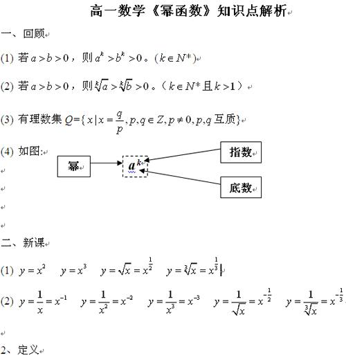 专题辅导:高一数学《幂函数》知识点解析