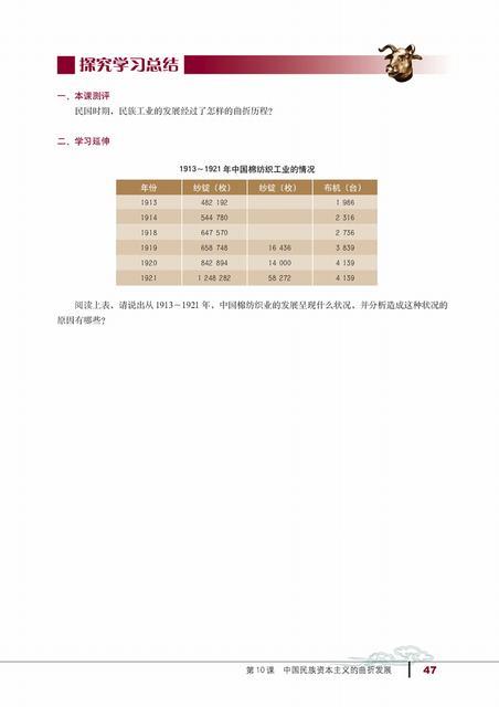 高一历史新课标电子书:中国民族资本主义的曲折发展