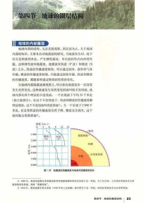 高考地理知识结构图