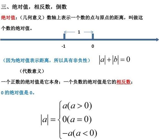 新初一有理数的基本概念公开课小结