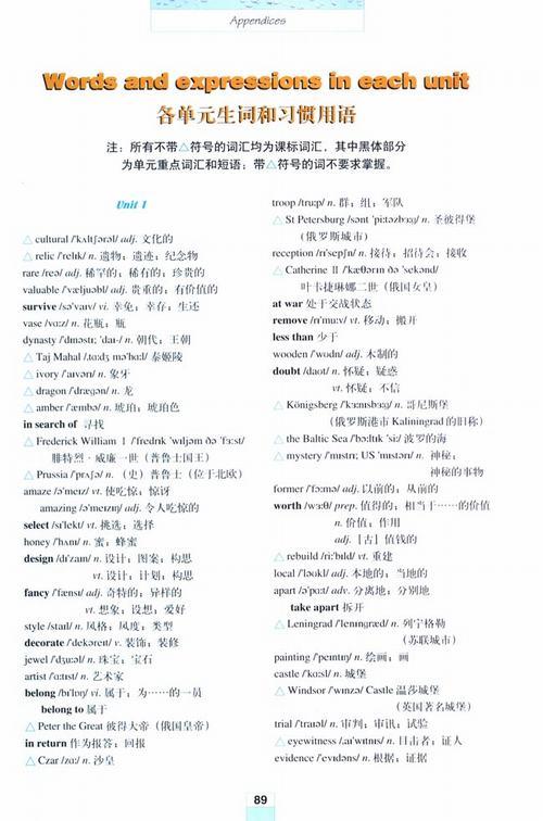 人教版英语必修2 附录 各单元生词和习惯用语