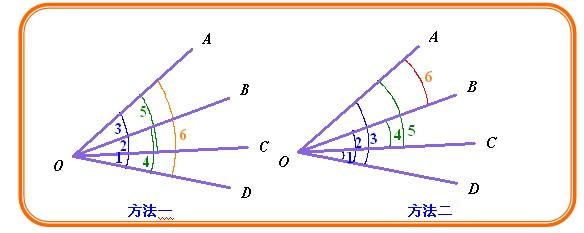 第二个黑点在2个圆中,第三个黑点在3个圆中,第四个黑点在2个圆中,第五
