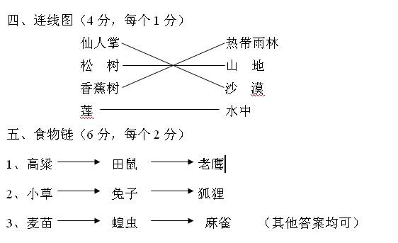 杭州市长寿桥小学科学五年级(上册)期末检测卷8