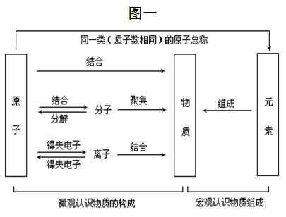 电路 电路图 电子 户型 户型图 平面图 原理图 405_308