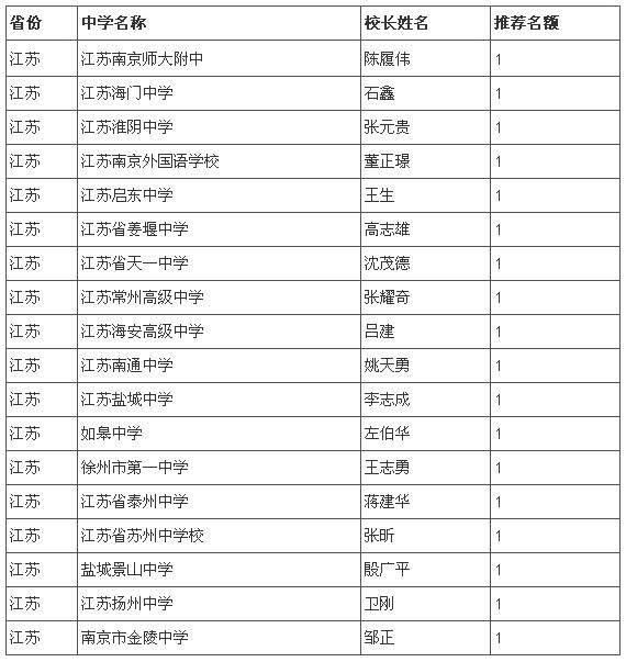 2012高中推荐省常中获招生资格北京吗北大住校图片