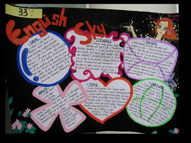 小学三年级英语手抄报 english sky