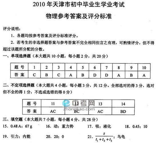 2010年天津市中考物理试题及参考答案