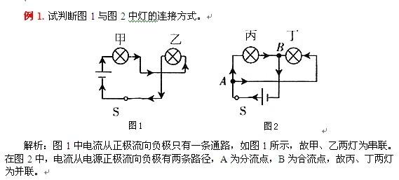 二. 断路观察法(这种方法是识别较难电路常用的方法)   该方法是:在多个用电器组成的电路中,把其中一个用电器断路(如去掉该用电器),如果其他用电器都不能正常(如电灯不发光了)则这个电路是串联的。如果其他用电器仍能工作,则这个电路是并联的。该方法的依据是:串联电路各元件间相互影响,相互干扰;并联电路各元件相互独立,互不影响。