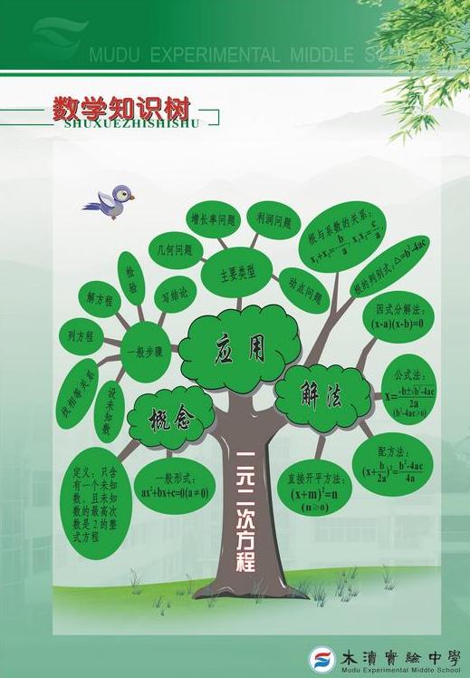 木渎实验名师规划初中各科知识树(2)