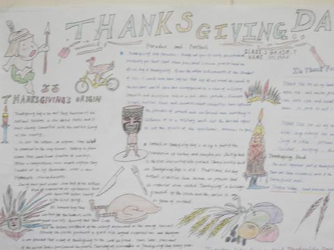 感恩节的英语手抄报