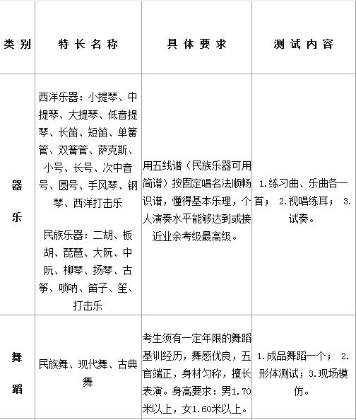 长安大学2012年艺术特长生招生简章_高考网